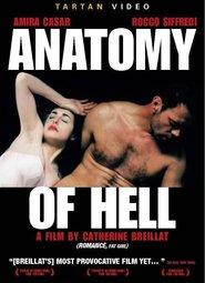 Anatomy of Hell