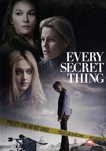 Watch Every Secret Thing