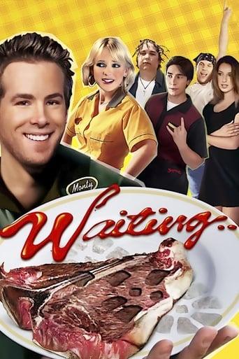 Watch Waiting...